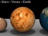 Mercur-Marte-Venus-Pamant